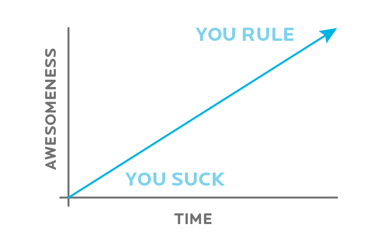 you suck - you govern the chart