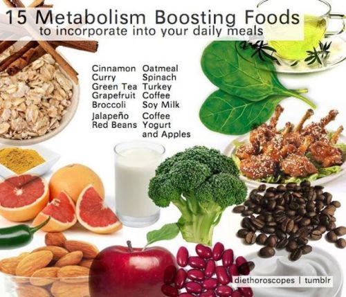 "metabolism that increases food ""width ="" 500 ""height ="" 429 ""srcset ="" https://www.fitnesstipsforlife.com/wp-content/uploads/2006/06/metabolism-boosting-foods.jpg 500w, https: // www.fitnesstipsforlife.com/wp-content/uploads/2006/06/metabolism-boosting-foods-250x215.jpg 250w ""sizes ="" (maximum width: 500px) 100vw, 500px"